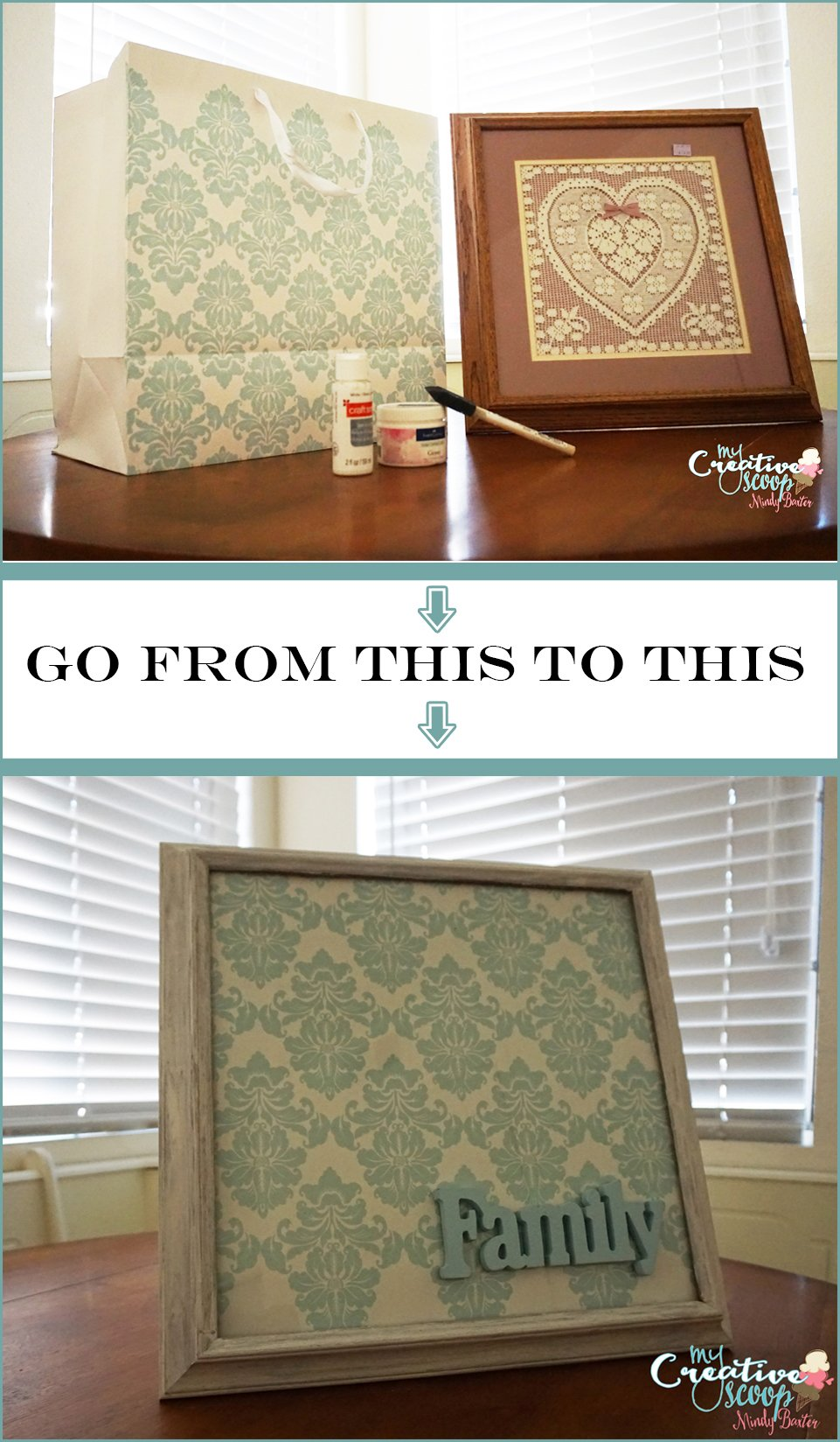 Turn old frames and gift bags into stylish home decor for Home interiors and gifts framed art
